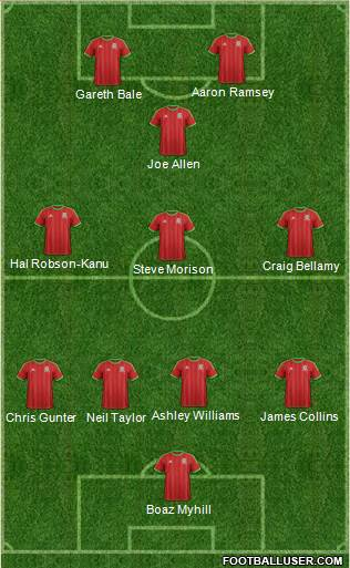 Wales 4-3-1-2 football formation