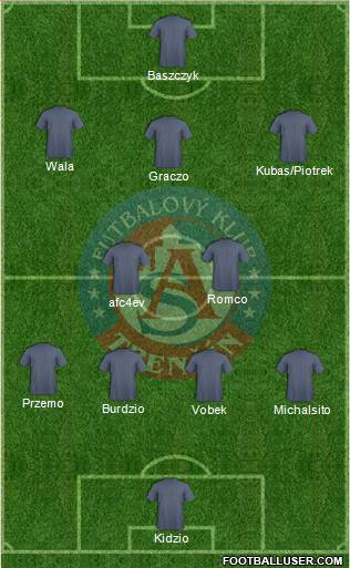 AS Trencin 3-4-2-1 football formation