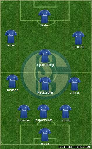 FC Schalke 04 3-4-3 football formation