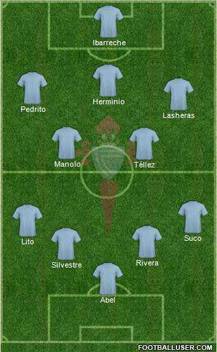 R.C. Celta S.A.D. 3-5-2 football formation