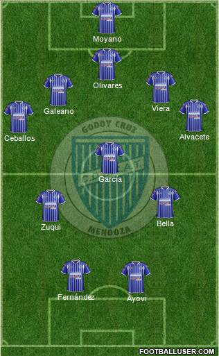 Godoy Cruz Antonio Tomba 3-5-2 football formation
