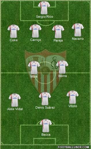 Sevilla F.C., S.A.D. 3-5-2 football formation