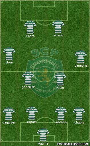 Sporting Clube de Portugal - SAD 4-4-2 football formation