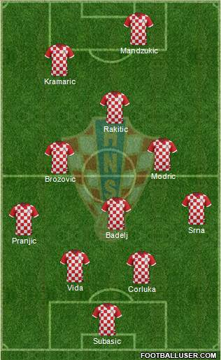 Croatia 4-1-3-2 football formation