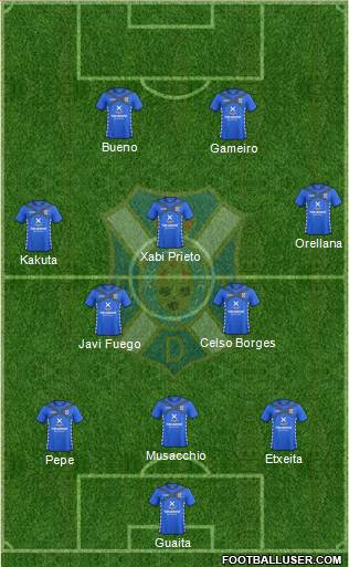 C.D. Tenerife S.A.D. 3-5-2 football formation
