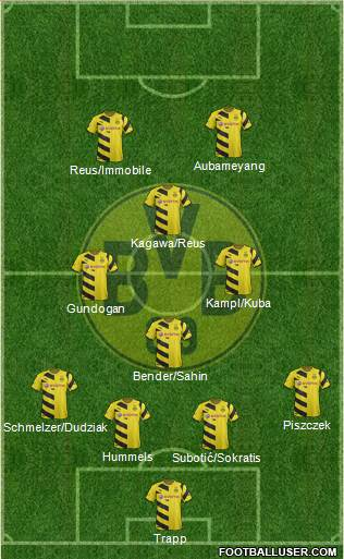 Borussia Dortmund 4-1-3-2 football formation