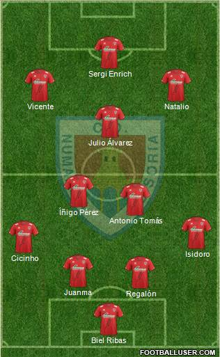 C.D. Numancia S.A.D. football formation