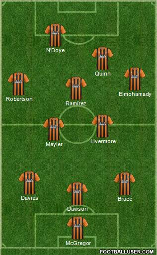 Hull City 4-2-2-2 football formation