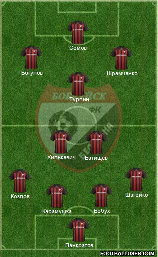 Belshina Bobruisk 4-2-3-1 football formation