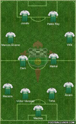 Racing Club de Ferrol S.A.D 4-2-2-2 football formation