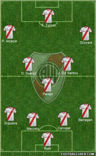 River Plate 4-3-3 football formation