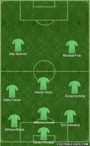 Seattle Sounders FC 3-5-2 football formation