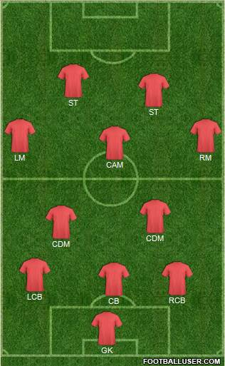 Euro 2012 Team 3-5-2 football formation