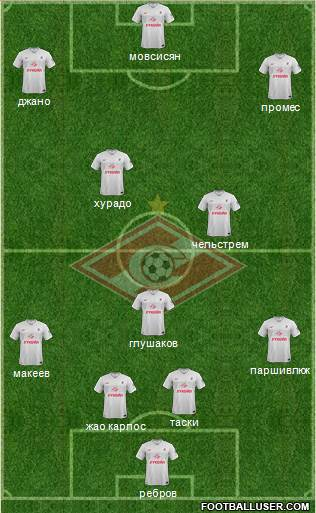 Spartak Moscow 4-4-1-1 football formation