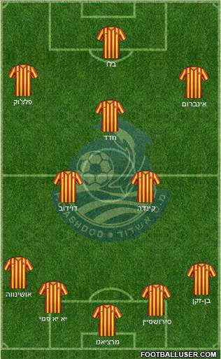 Sport Club Irony Ashdod 4-3-2-1 football formation