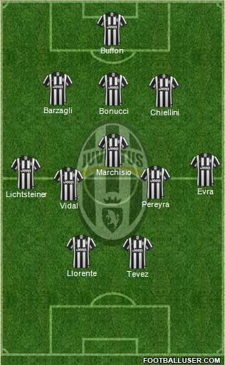 Juventus 4-4-1-1 football formation