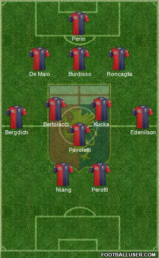 Genoa 4-2-1-3 football formation