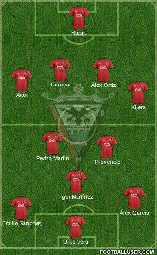 C.D. Mirandés 4-2-3-1 football formation