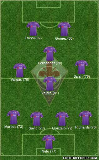 Fiorentina 5-3-2 football formation