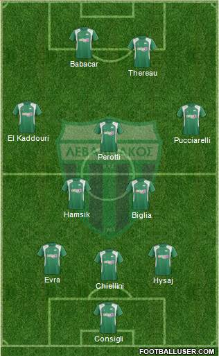 APO Levadeiakos 3-5-2 football formation