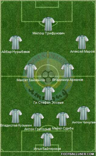 FC Atyrau 4-3-2-1 football formation