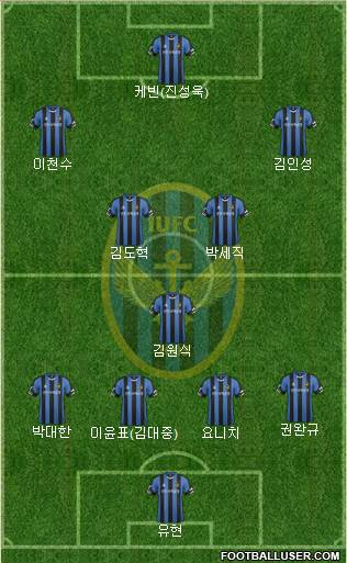 Incheon United 4-5-1 football formation