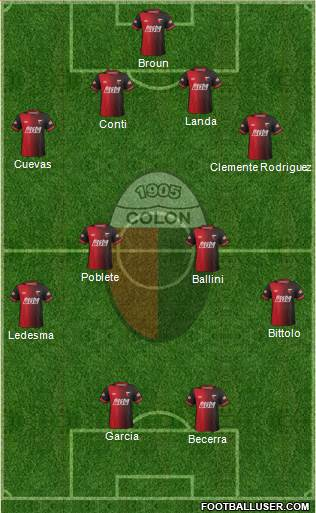 Colón de Santa Fe 4-4-2 football formation