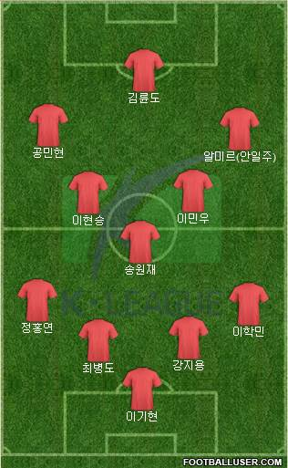 K-League All-Stars 4-3-3 football formation