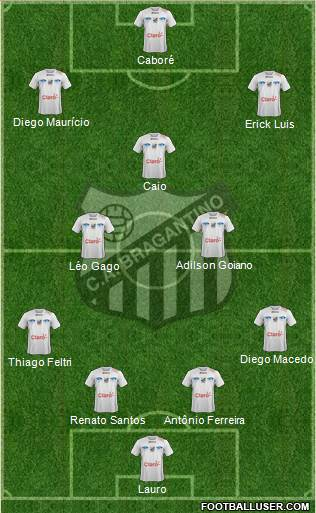 CA Bragantino 4-3-3 football formation