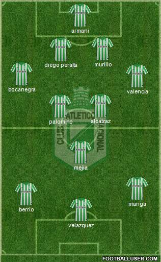 CDC Atlético Nacional 4-3-2-1 football formation