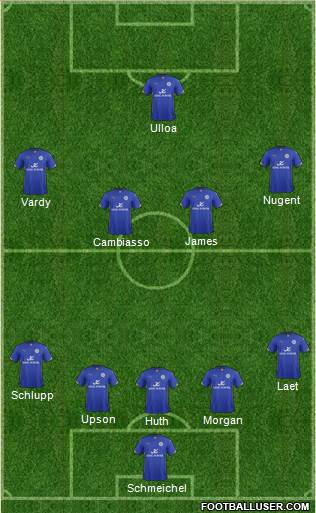 Leicester City 5-4-1 football formation