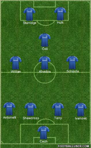 Chelsea 4-1-3-2 football formation