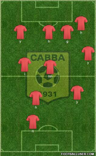Chabab Ahly Bordj Bou Arréridj 5-4-1 football formation