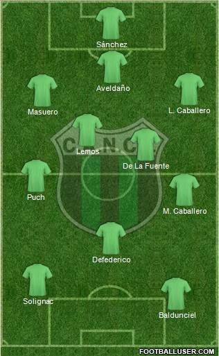 Nueva Chicago 3-4-1-2 football formation