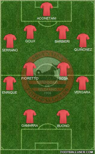 Defensores de Belgrano 4-4-2 football formation