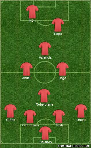 Championship Manager Team 4-4-2 football formation