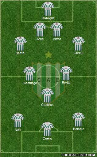 Banfield 4-2-1-3 football formation