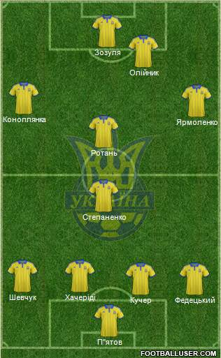 Ukraine 5-4-1 football formation