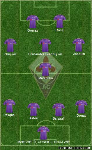 Fiorentina 3-5-2 football formation