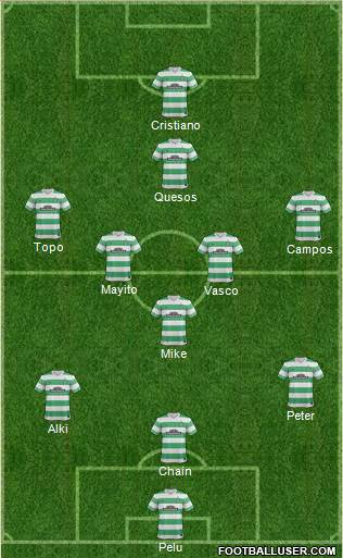 Celtic 3-4-3 football formation