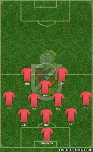 CD La Serena S.A.D.P. 3-4-3 football formation
