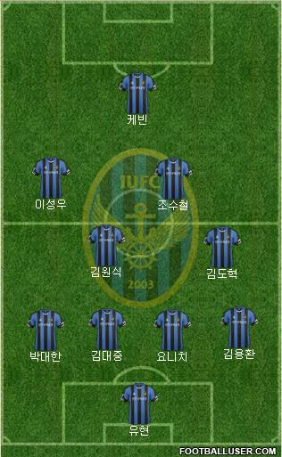 Incheon United 4-4-1-1 football formation