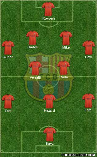 F.C. Barcelona 4-2-3-1 football formation