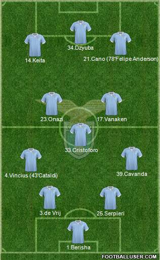 S.S. Lazio 4-1-2-3 football formation