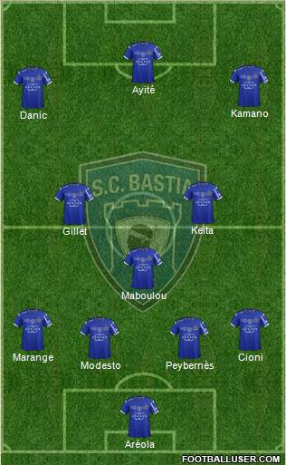 Sporting Club Bastia 4-3-3 football formation