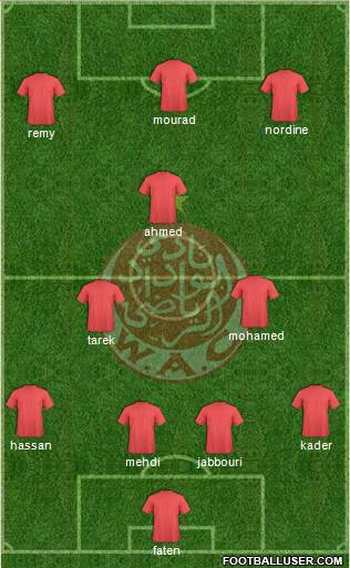 Wydad Athletic Club 4-3-3 football formation