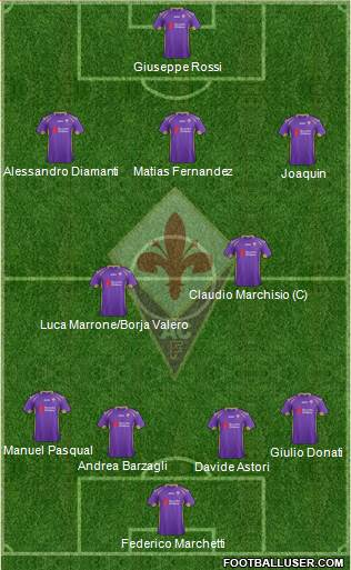 Fiorentina 4-1-2-3 football formation