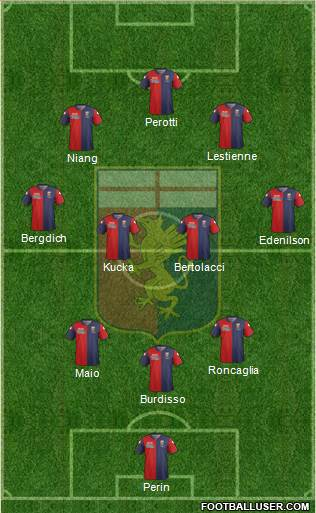 Genoa 4-5-1 football formation
