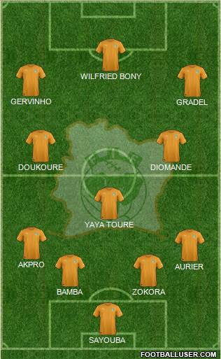 Côte d'Ivoire 4-3-3 football formation
