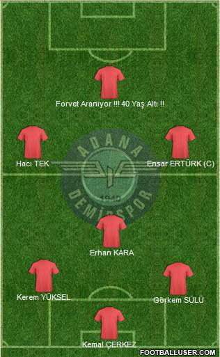 Adana Demirspor 4-1-4-1 football formation